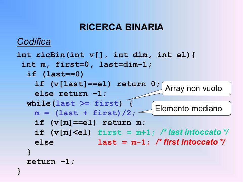 RICERCA BINARIA Codifica int ricBin(int v[], int dim, int el){